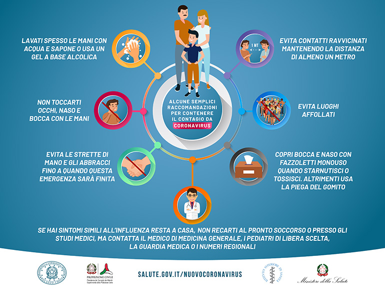 Coronavirus Comportamenti infografica